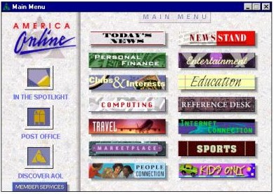 The main menu for the America Online online service.