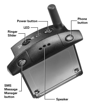 The button layout of the VisorPhone.